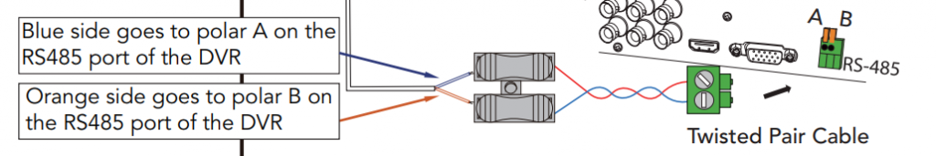 in the above diagram, the twisted pair (rs485 cable) has red/blue wire  the  red wire was connected to the blue rs485 end out of the camera